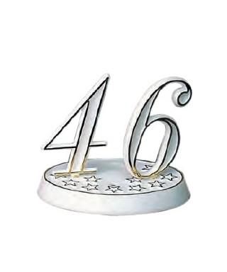 Socle support pour chiffre d'anniversaire et bougie